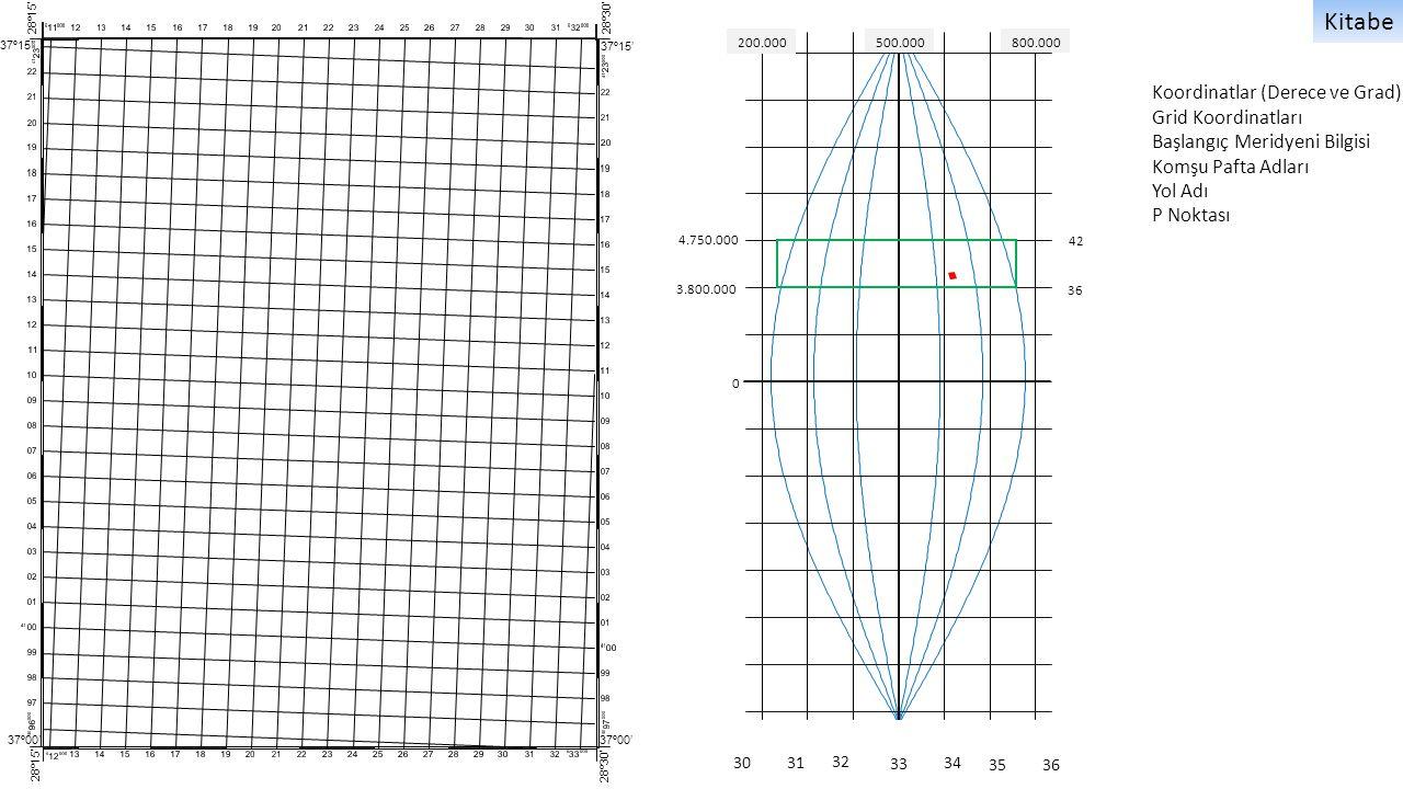 Kitabe Koordinatlar (Derece ve Grad) Grid Koordinatları