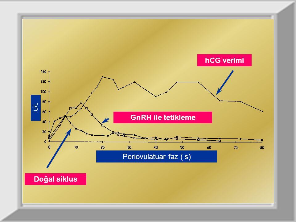 hCG verimi GnRH ile tetikleme Doğal siklus