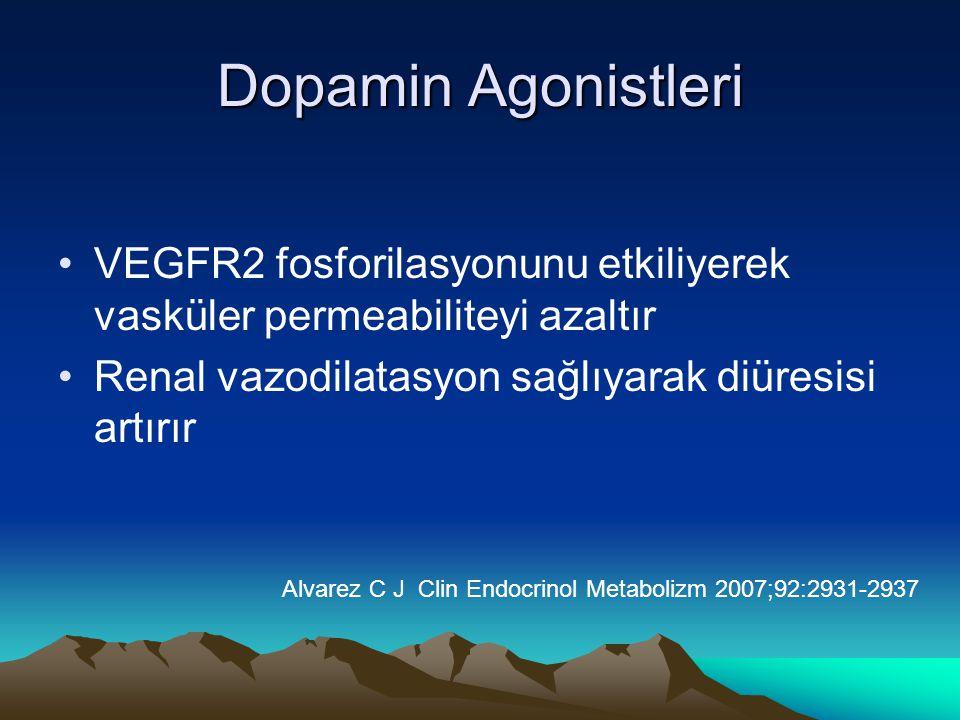 Dopamin Agonistleri VEGFR2 fosforilasyonunu etkiliyerek vasküler permeabiliteyi azaltır. Renal vazodilatasyon sağlıyarak diüresisi artırır.