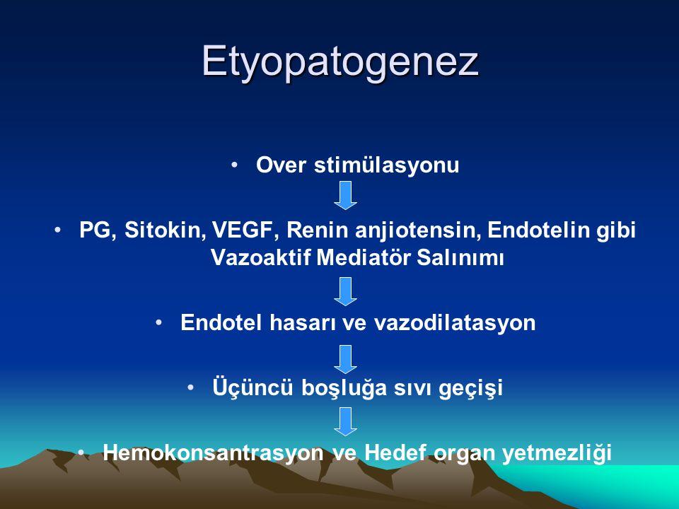Etyopatogenez Over stimülasyonu