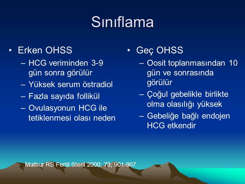 Sınıflama Erken OHSS Geç OHSS HCG veriminden 3-9 gün sonra görülür