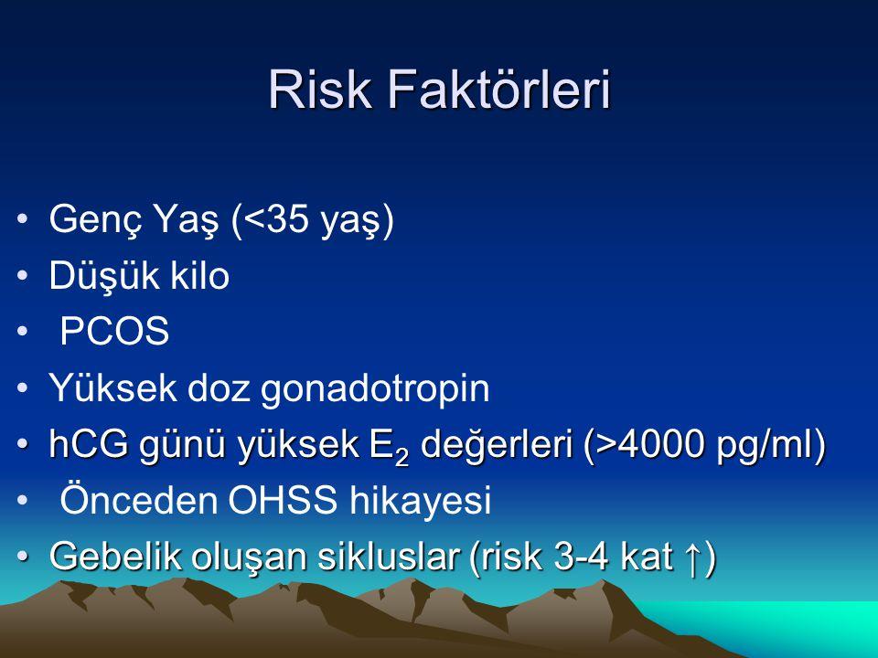 Risk Faktörleri Genç Yaş (<35 yaş) Düşük kilo PCOS