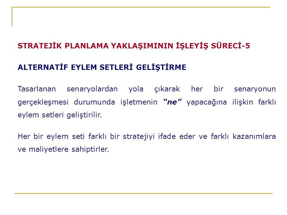 STRATEJİK PLANLAMA YAKLAŞIMININ İŞLEYİŞ SÜRECİ-5