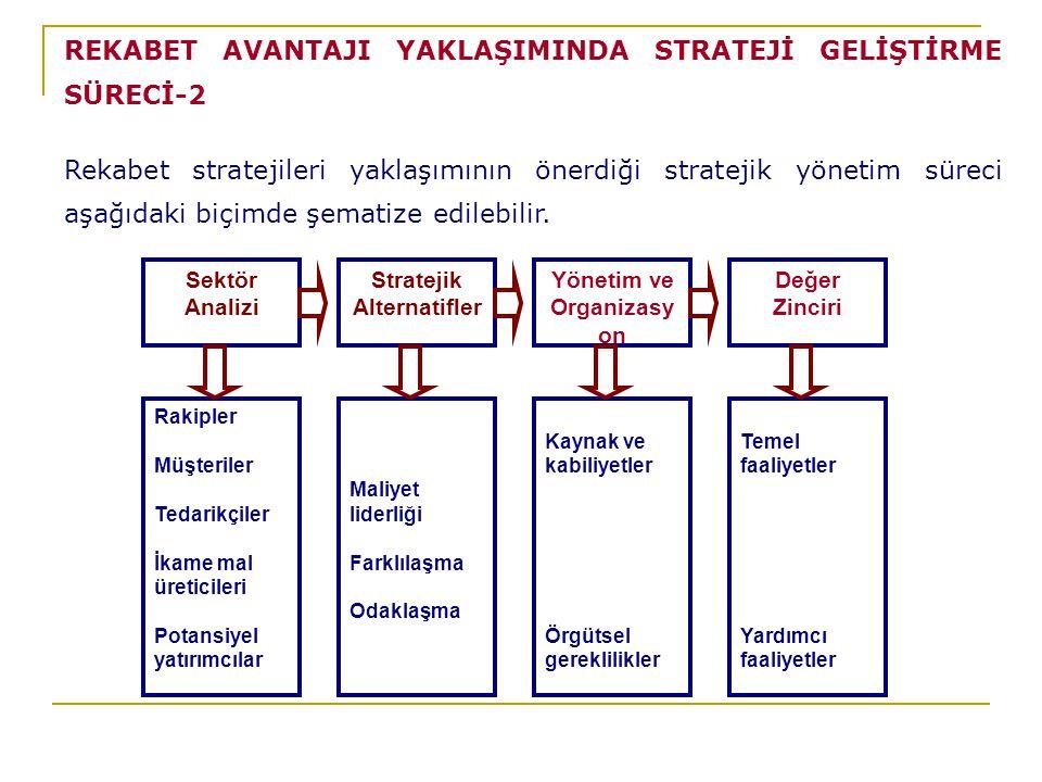 Stratejik Alternatifler Yönetim ve Organizasyon