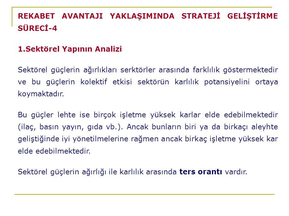 REKABET AVANTAJI YAKLAŞIMINDA STRATEJİ GELİŞTİRME SÜRECİ-4
