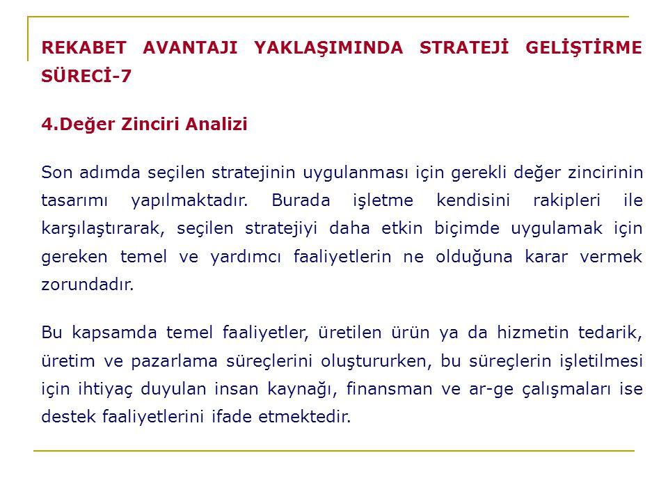 REKABET AVANTAJI YAKLAŞIMINDA STRATEJİ GELİŞTİRME SÜRECİ-7