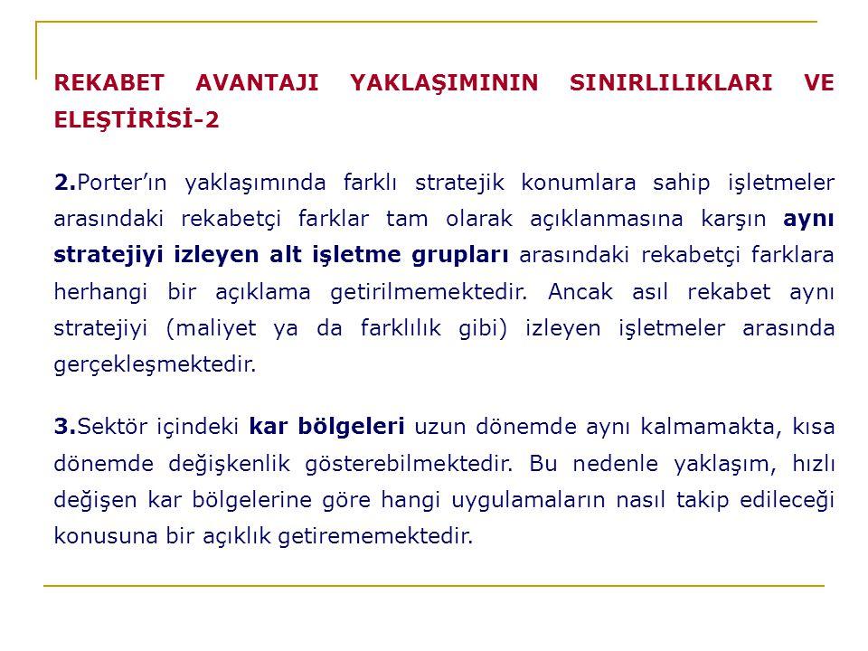 REKABET AVANTAJI YAKLAŞIMININ SINIRLILIKLARI VE ELEŞTİRİSİ-2