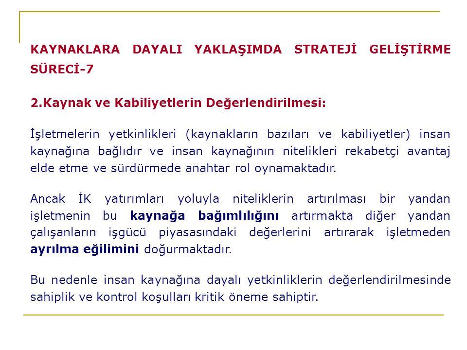 KAYNAKLARA DAYALI YAKLAŞIMDA STRATEJİ GELİŞTİRME SÜRECİ-7