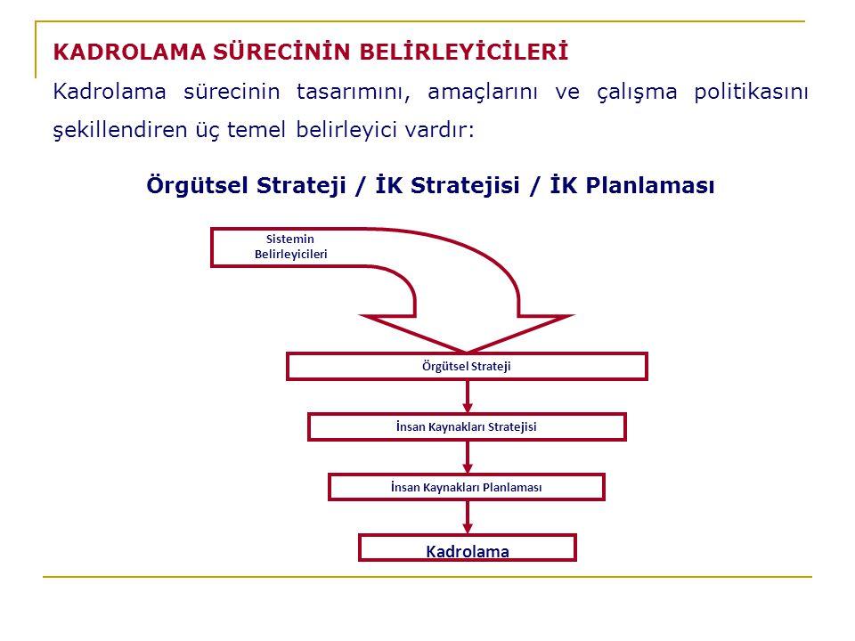 Örgütsel Strateji / İK Stratejisi / İK Planlaması