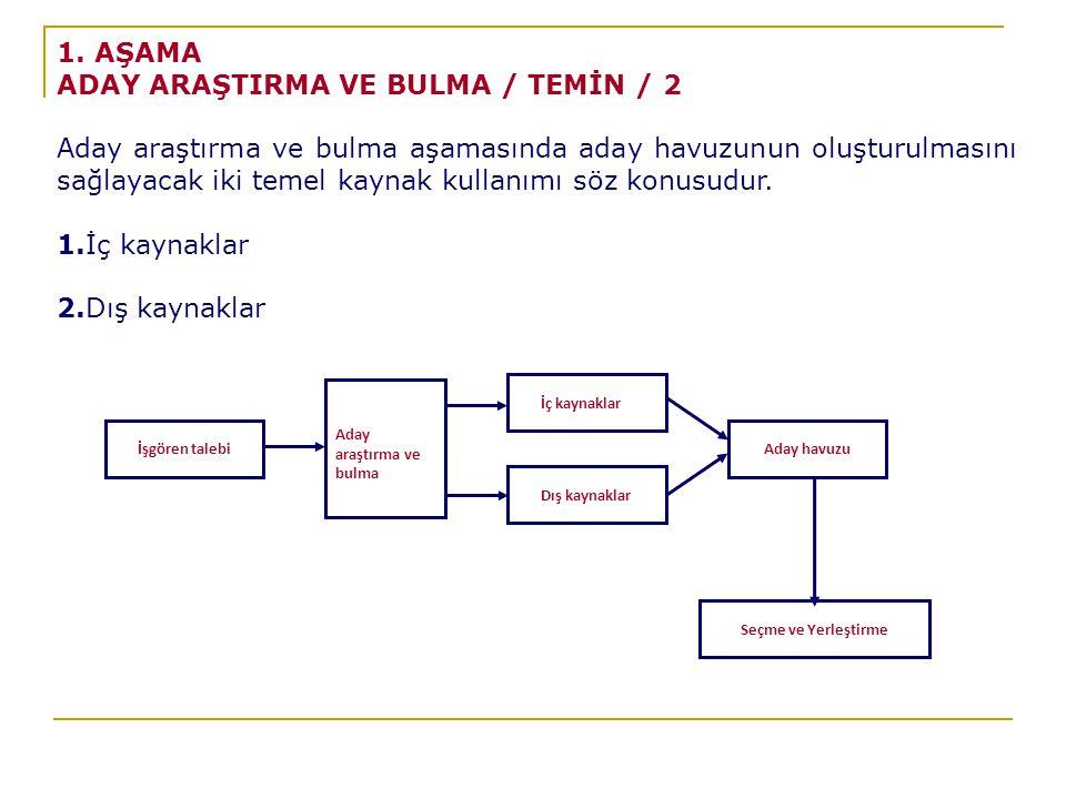 ADAY ARAŞTIRMA VE BULMA / TEMİN / 2