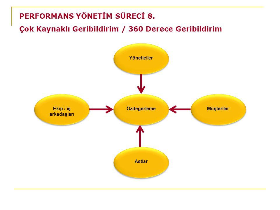 PERFORMANS YÖNETİM SÜRECİ 8.