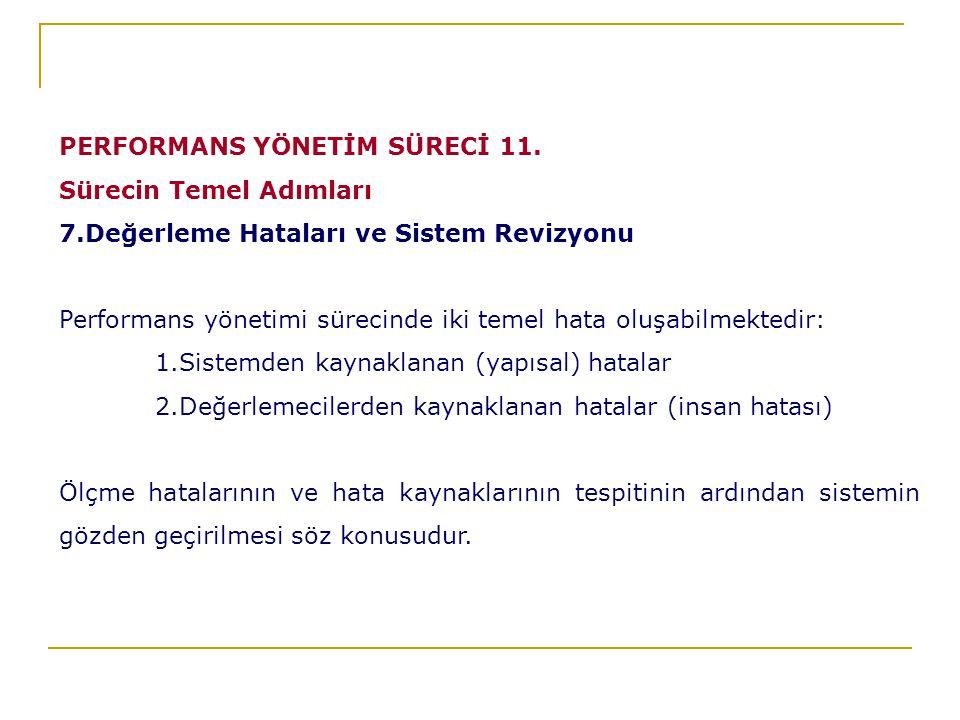 PERFORMANS YÖNETİM SÜRECİ 11.