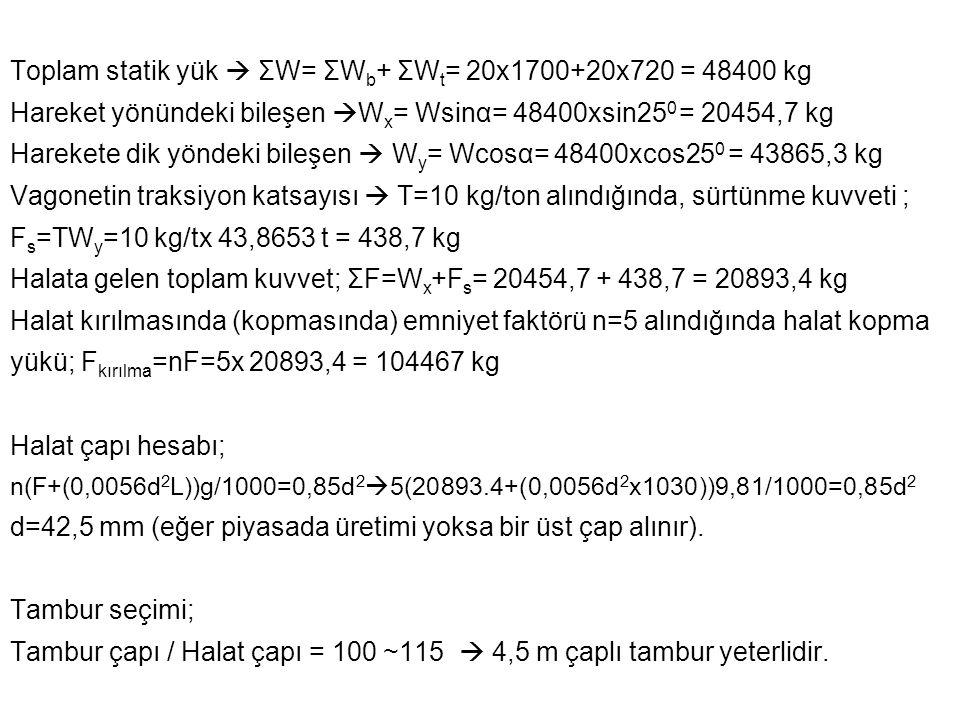 Toplam statik yük  ΣW= ΣWb+ ΣWt= 20x1700+20x720 = 48400 kg Hareket yönündeki bileşen Wx= Wsinα= 48400xsin250 = 20454,7 kg Harekete dik yöndeki bileşen  Wy= Wcosα= 48400xcos250 = 43865,3 kg Vagonetin traksiyon katsayısı  T=10 kg/ton alındığında, sürtünme kuvveti ; Fs=TWy=10 kg/tx 43,8653 t = 438,7 kg Halata gelen toplam kuvvet; ΣF=Wx+Fs= 20454,7 + 438,7 = 20893,4 kg Halat kırılmasında (kopmasında) emniyet faktörü n=5 alındığında halat kopma yükü; Fkırılma=nF=5x 20893,4 = 104467 kg Halat çapı hesabı; n(F+(0,0056d2L))g/1000=0,85d25(20893.4+(0,0056d2x1030))9,81/1000=0,85d2 d=42,5 mm (eğer piyasada üretimi yoksa bir üst çap alınır).