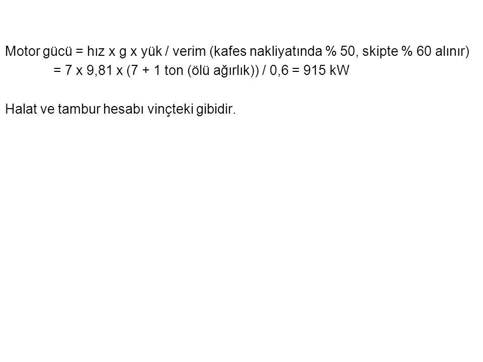 Motor gücü = hız x g x yük / verim (kafes nakliyatında % 50, skipte % 60 alınır)