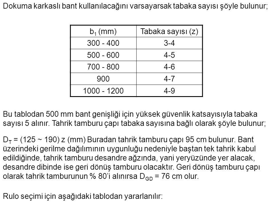 Dokuma karkaslı bant kullanılacağını varsayarsak tabaka sayısı şöyle bulunur;