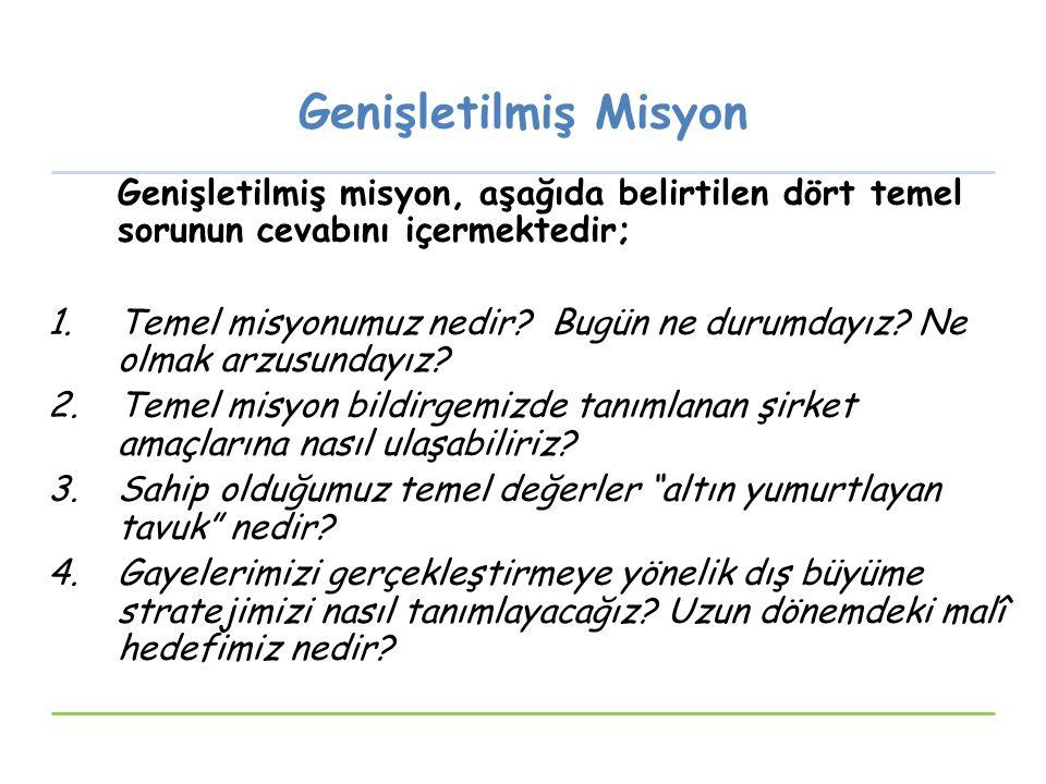 Genişletilmiş Misyon Genişletilmiş misyon, aşağıda belirtilen dört temel sorunun cevabını içermektedir;