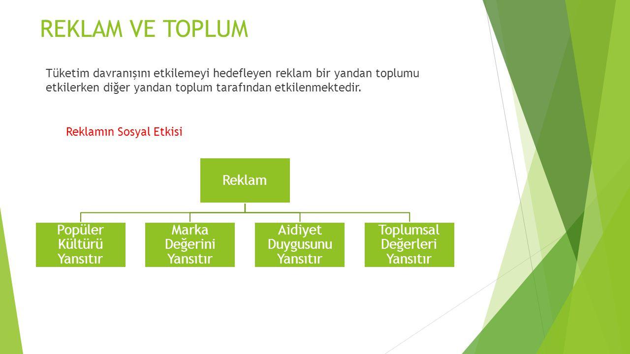 REKLAM VE TOPLUM Reklam Popüler Kültürü Yansıtır