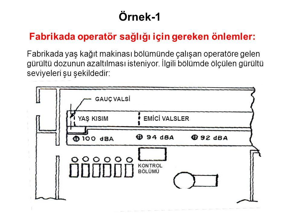 Örnek-1 Fabrikada operatör sağlığı için gereken önlemler: