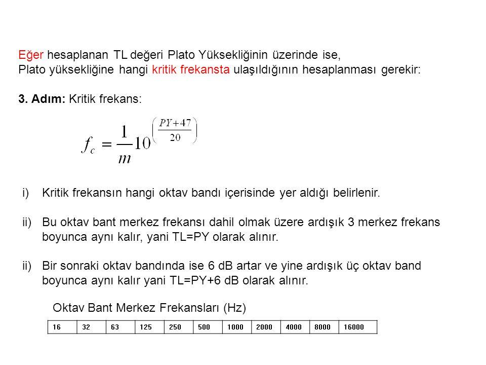 Eğer hesaplanan TL değeri Plato Yüksekliğinin üzerinde ise,