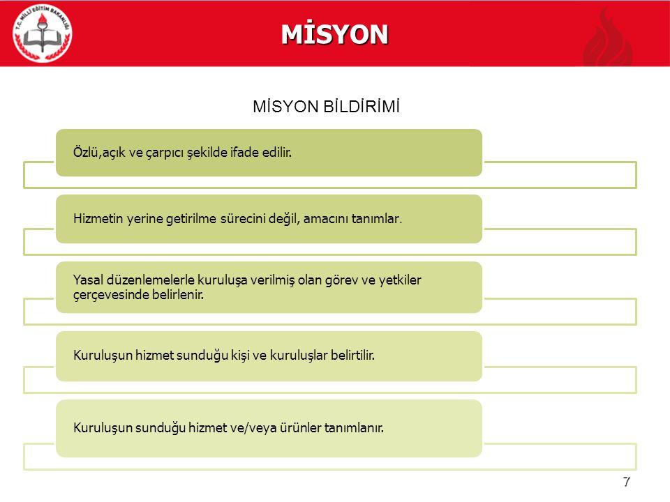 MİSYON MİSYON BİLDİRİMİ MİSYON