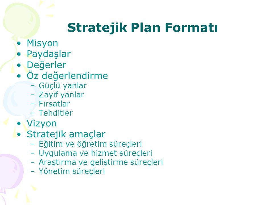 Stratejik Plan Formatı
