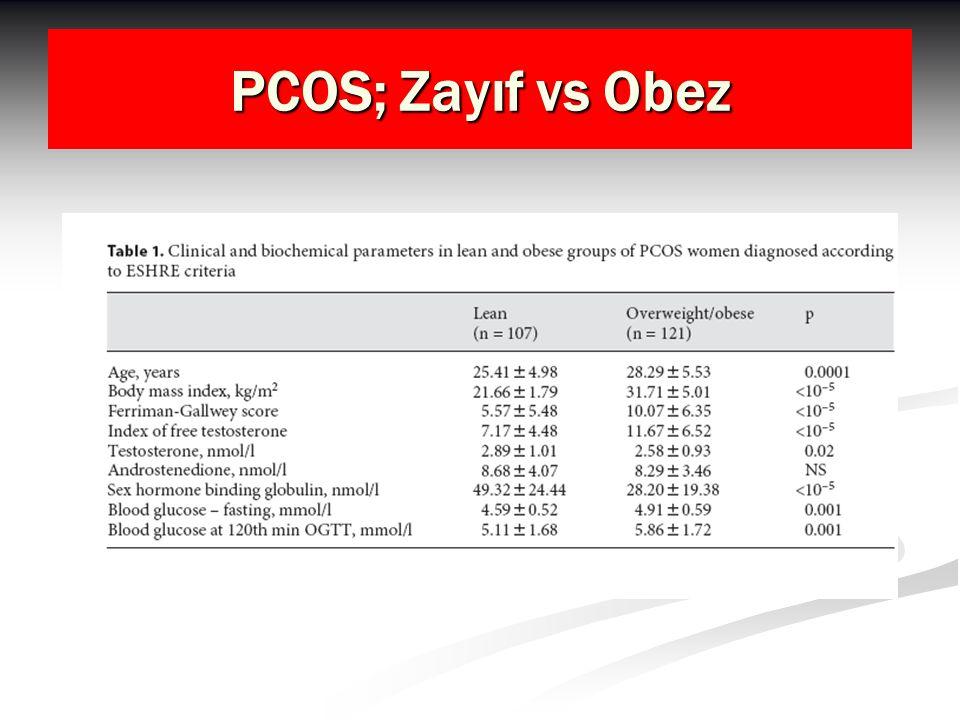 PCOS; Zayıf vs Obez