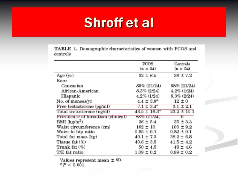 Shroff et al