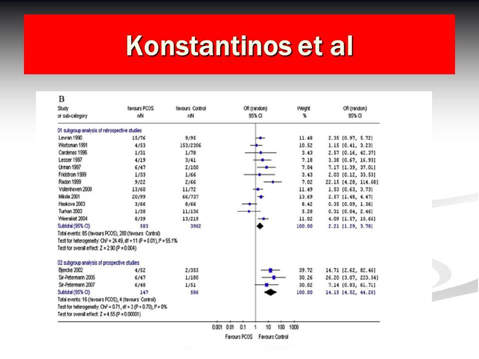 Konstantinos et al