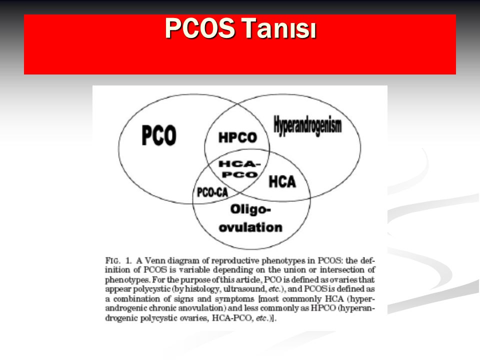 PCOS Tanısı