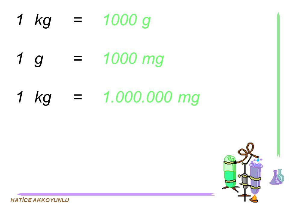 1 kg = 1000 g 1 g = 1000 mg 1 kg = 1.000.000 mg HATİCE AKKOYUNLU