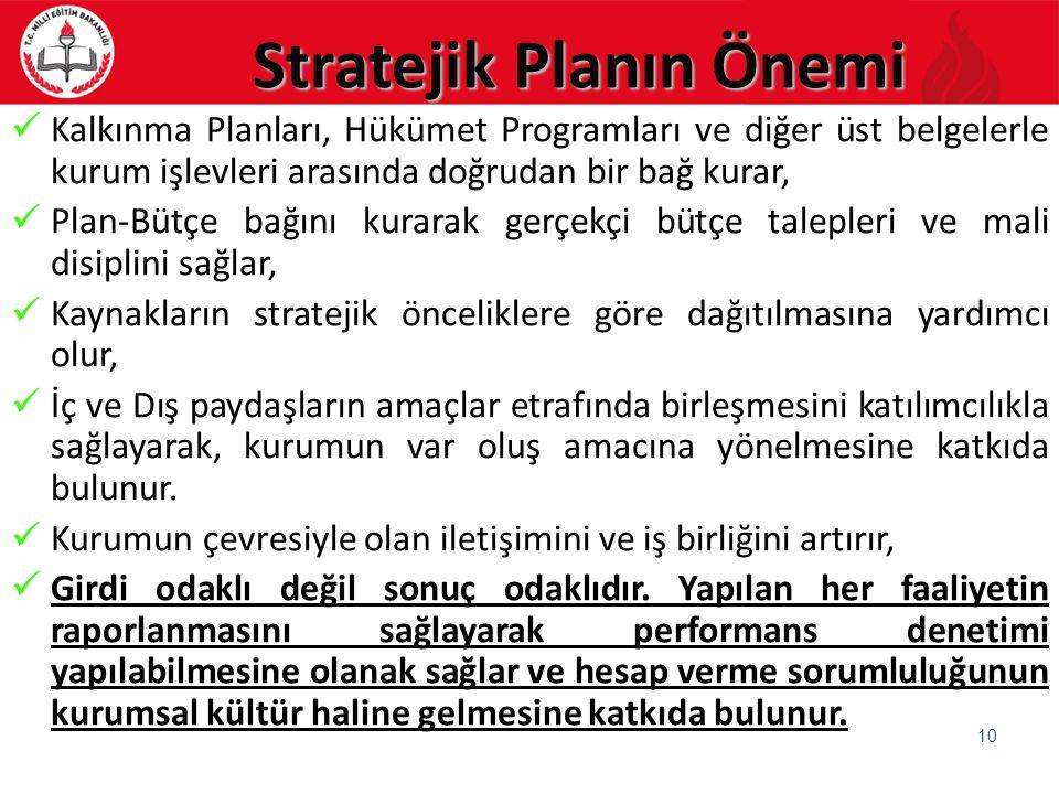 Stratejik Planın Önemi