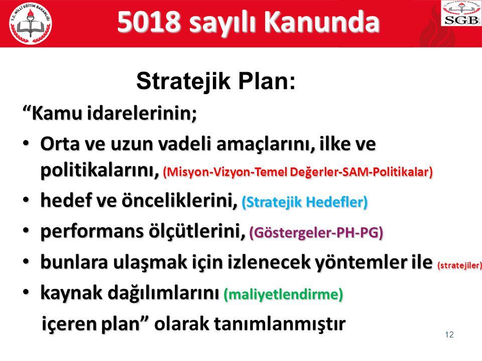 5018 sayılı Kanunda Stratejik Plan: Kamu idarelerinin;