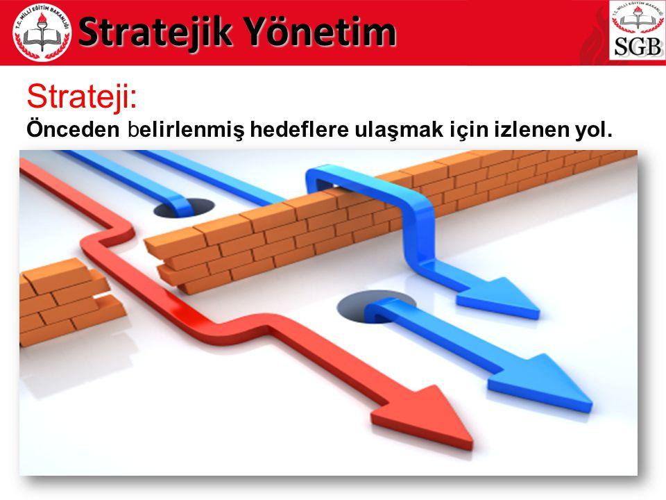 Stratejik Yönetim Strateji: