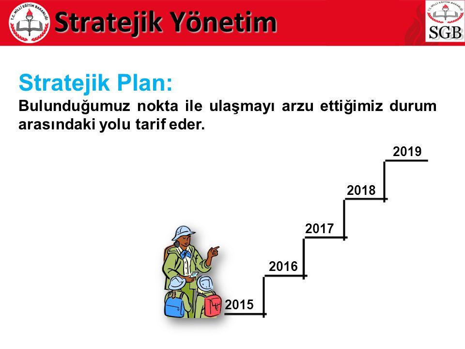 Stratejik Yönetim Stratejik Plan: