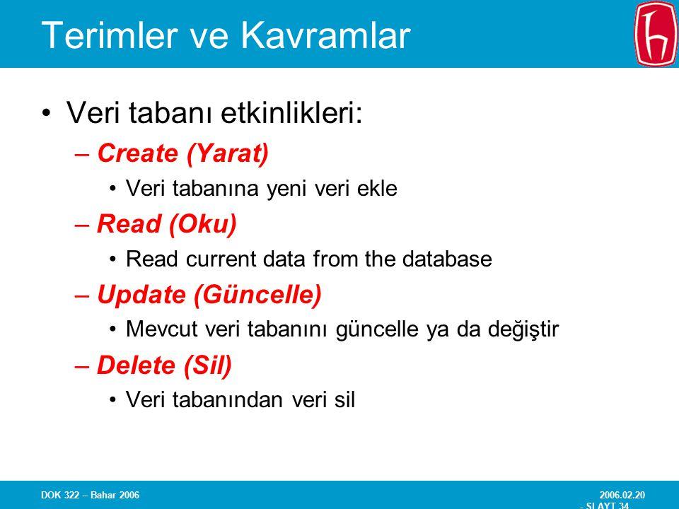 Terimler ve Kavramlar Veri tabanı etkinlikleri: Create (Yarat)