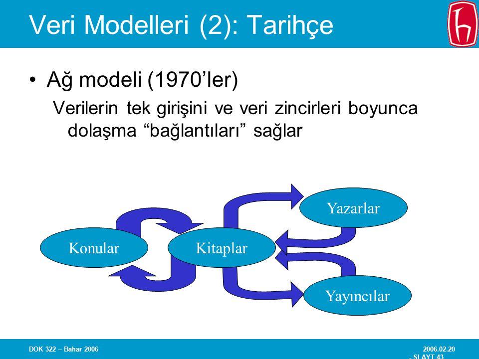 Veri Modelleri (2): Tarihçe