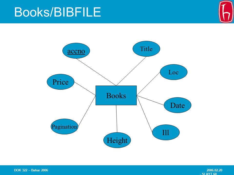 Books/BIBFILE accno Price Books Date Ill Height Title Loc Pagination