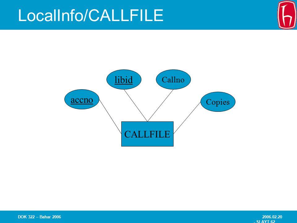 LocalInfo/CALLFILE libid accno CALLFILE Callno Copies