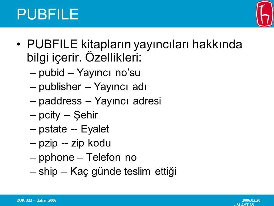 PUBFILE PUBFILE kitapların yayıncıları hakkında bilgi içerir. Özellikleri: pubid – Yayıncı no'su. publisher – Yayıncı adı.
