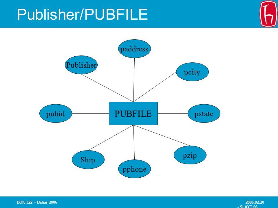 Publisher/PUBFILE PUBFILE pubid Ship Publisher pphone pzip pstate
