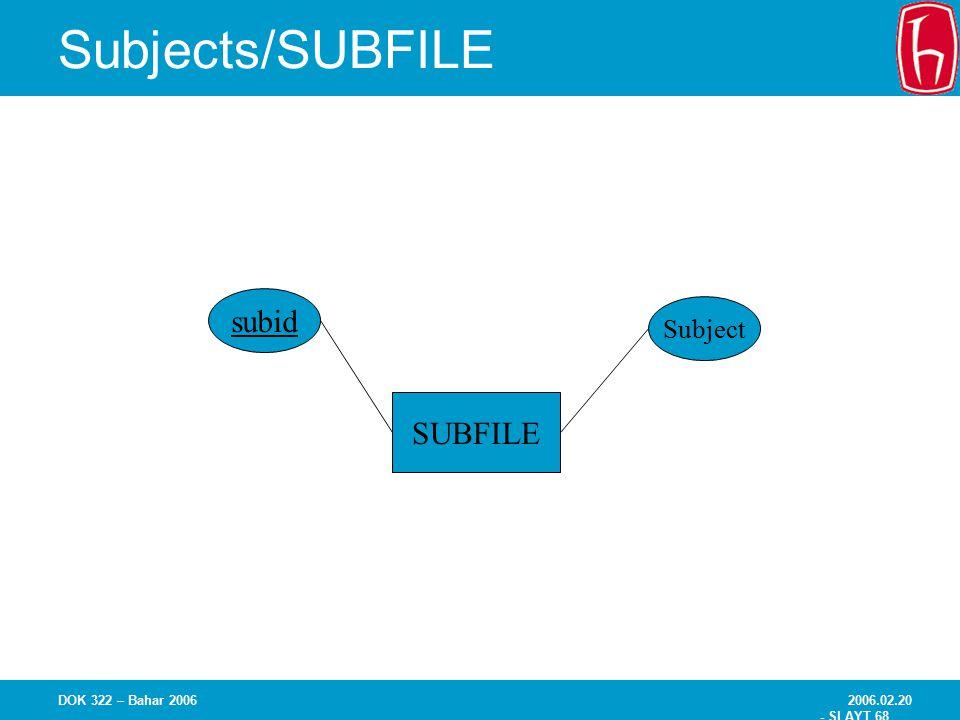 Subjects/SUBFILE subid Subject SUBFILE DOK 322 – Bahar 2006