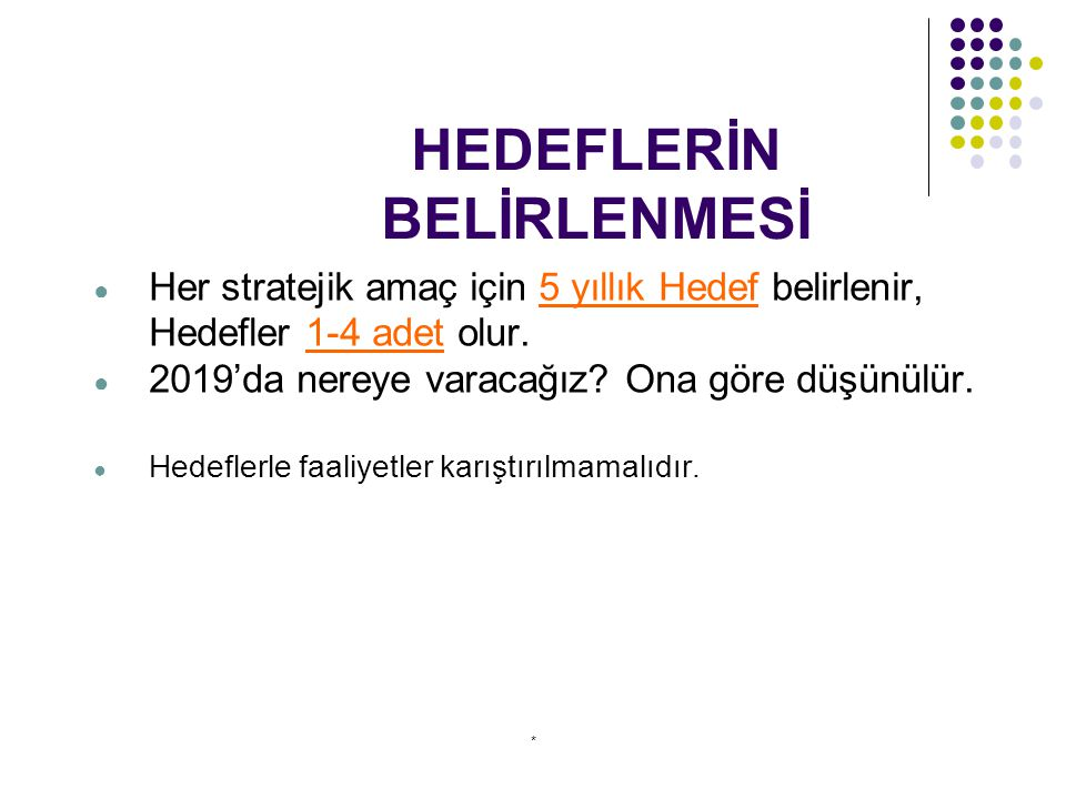 HEDEFLERİN BELİRLENMESİ