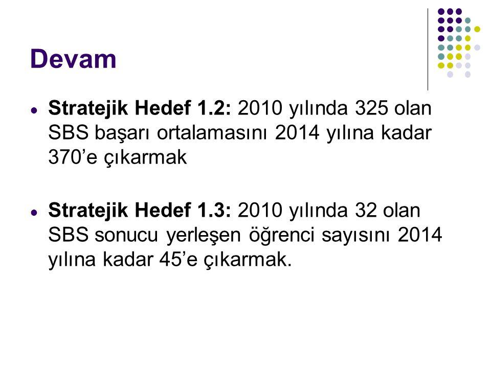 Devam Stratejik Hedef 1.2: 2010 yılında 325 olan SBS başarı ortalamasını 2014 yılına kadar 370'e çıkarmak.