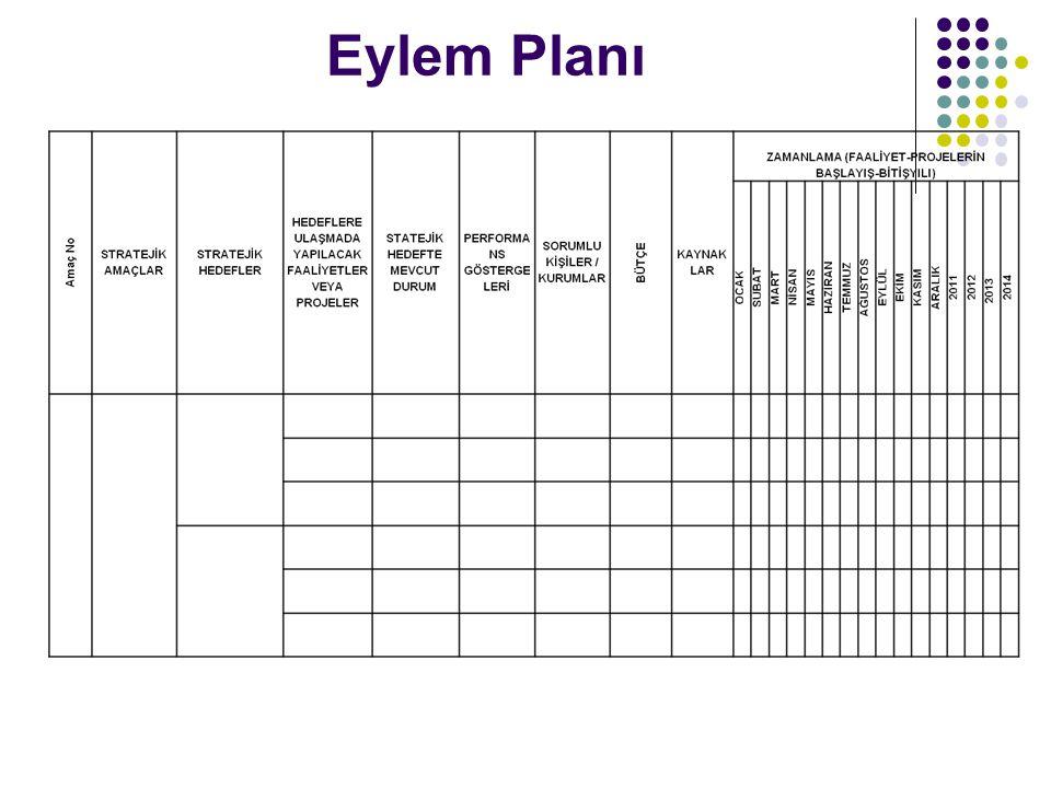 Eylem Planı