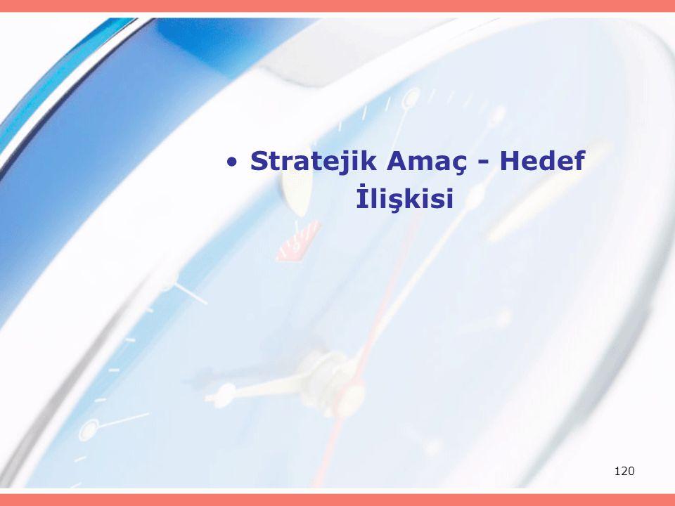 Stratejik Amaç - Hedef İlişkisi