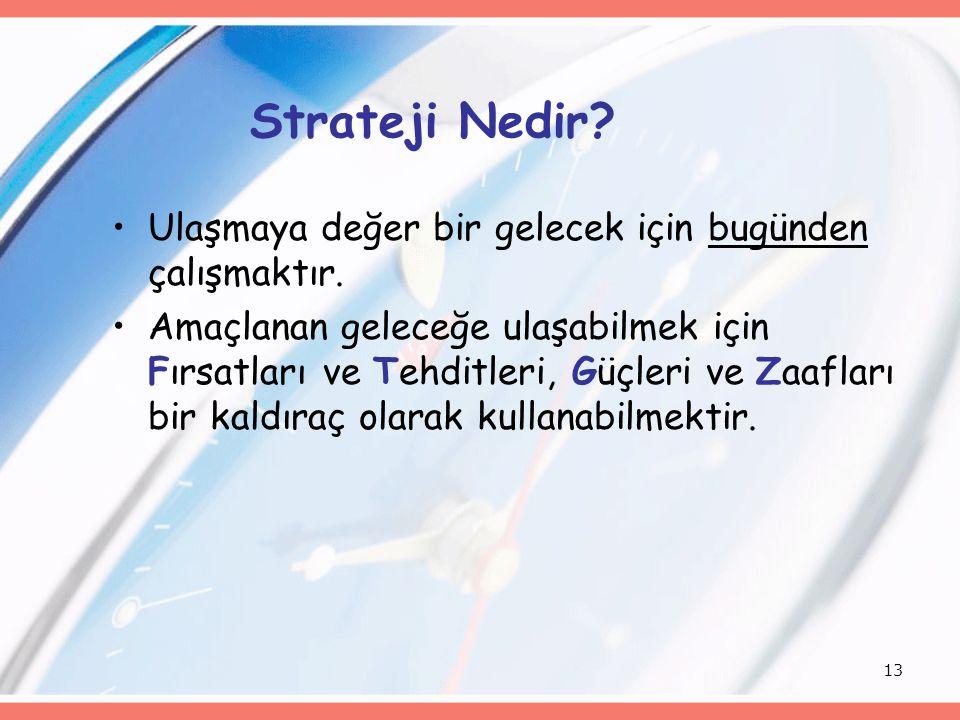 Strateji Nedir Ulaşmaya değer bir gelecek için bugünden çalışmaktır.