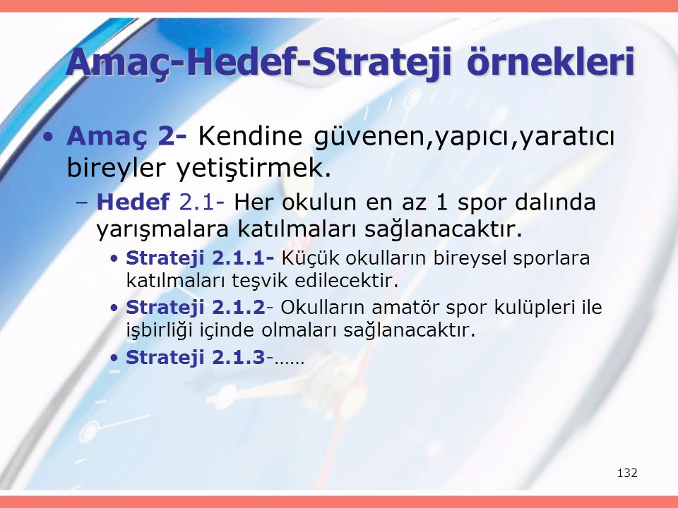 Amaç-Hedef-Strateji örnekleri