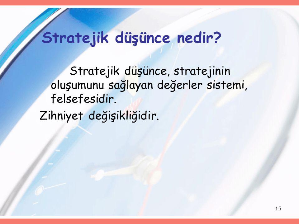 Stratejik düşünce nedir