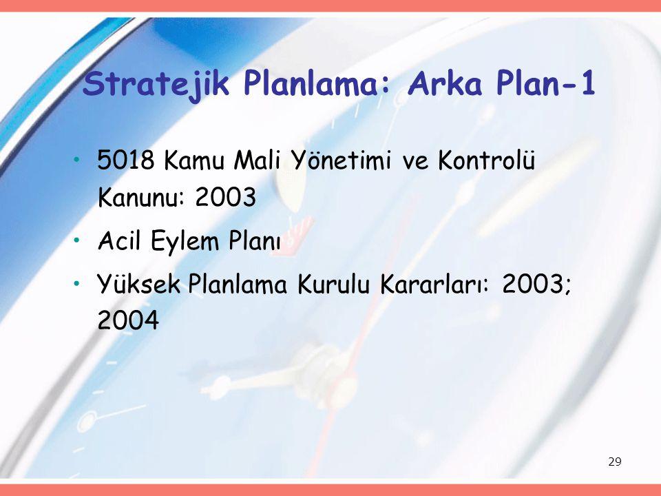 Stratejik Planlama: Arka Plan-1
