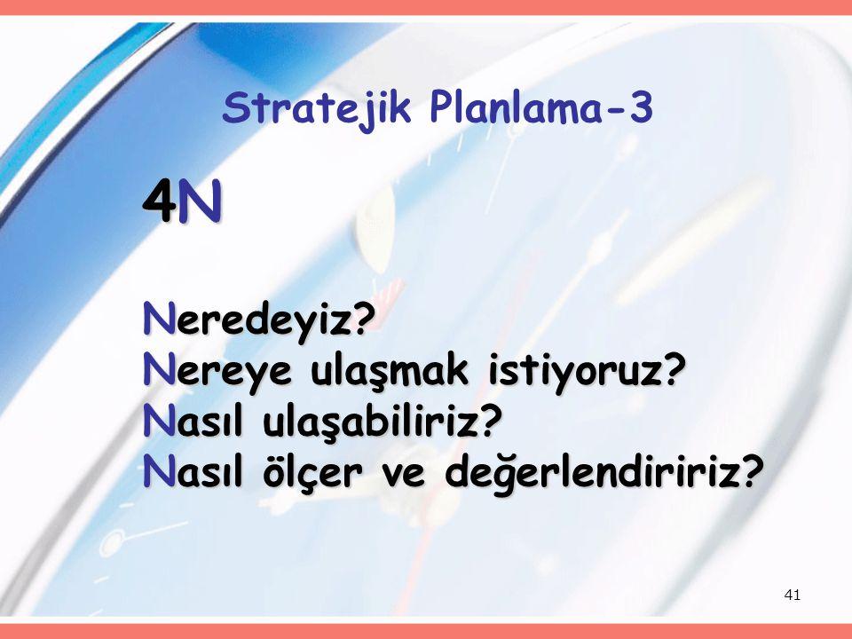 4N Stratejik Planlama-3 Neredeyiz Nereye ulaşmak istiyoruz